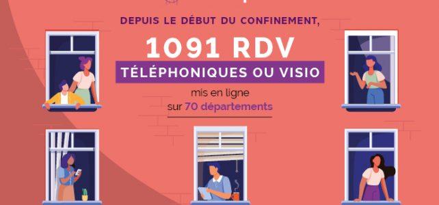 1091 RDV téléphoniques ou visio